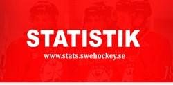 Statistik 2017/18
